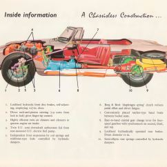 1971 Mgb Wiring Diagram For 220 Volt Generator Plug 1976 Fuel Pump Location Owner 39s Manual