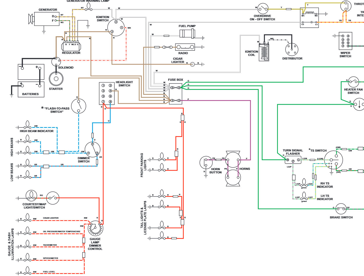 Mgb Fuse Box Diagram Detailed Schematics 1967 Chrysler 300 Wiring Auto Electrical 1969 Mustang