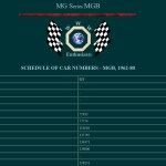 MGB Chassis Numbers
