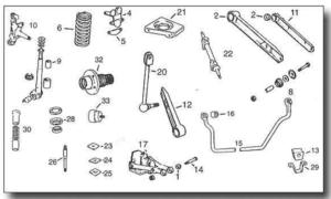MGB Mechanical