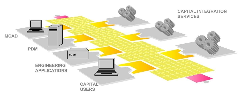 capital enterprise tools [ 1440 x 570 Pixel ]