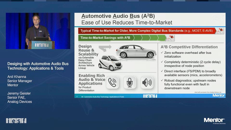 Audio Electronics 101 Test Equipment Tools And Prototype Supplies