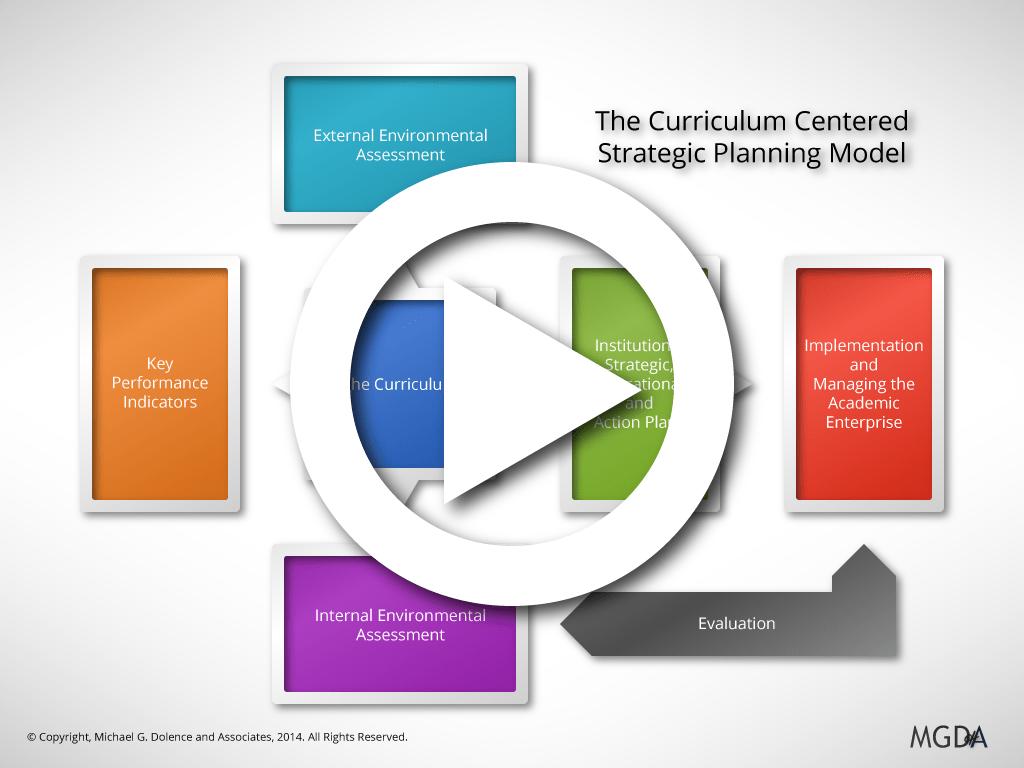 strategic planning framework diagram parts of a sentence overview the ccspm model video michael g dolence