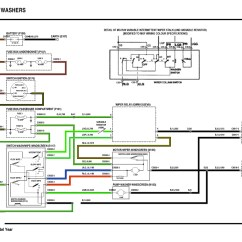 Rover 25 Wiring Diagram Labeled Phase Change Fuse Box For Library