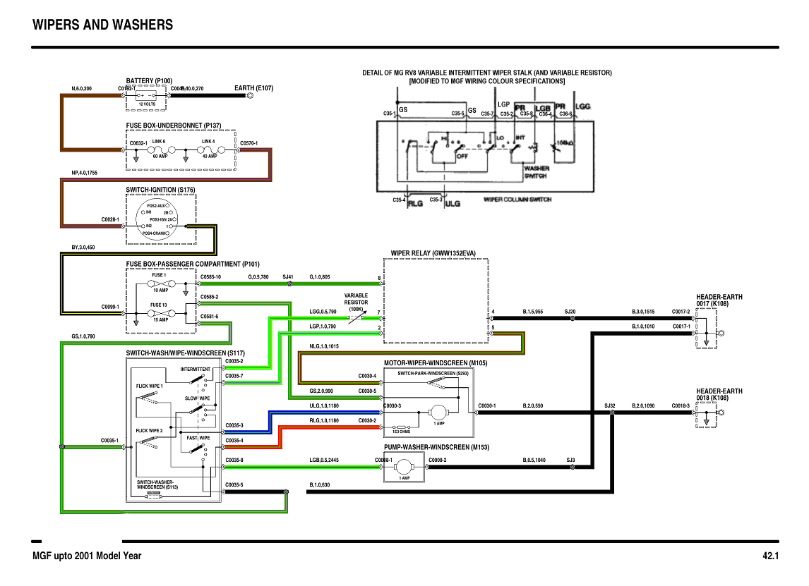 freelander 2 wiring diagram rear wiper motor adapted mgf to incorporate mg rv8 pektron