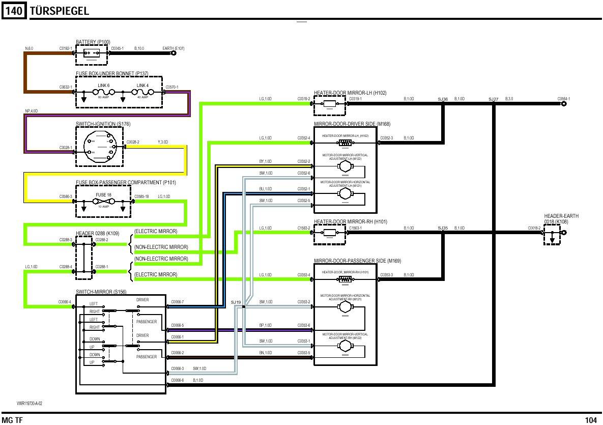 mgf wiring diagram gooseneck trailer light schaltbilder inhalt diagrams of the rover 23 mirrors spiegel