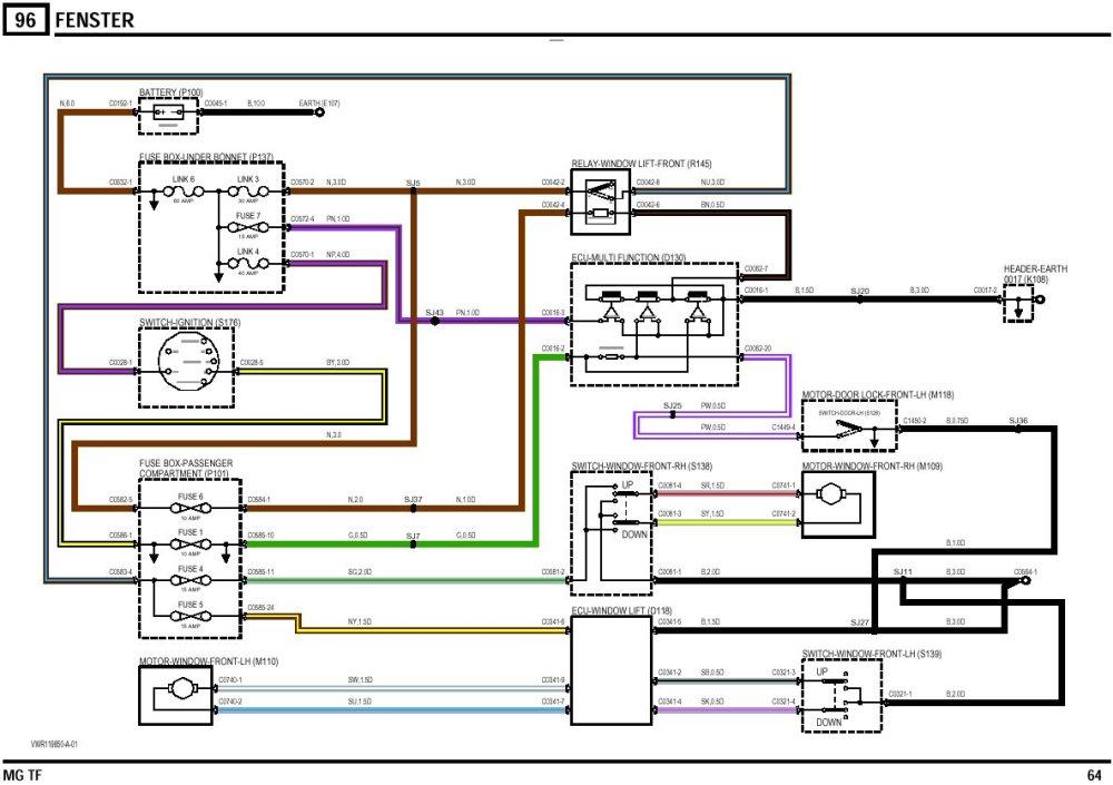 medium resolution of rover 45 wiring diagram wiring diagram blogs ford focus fuse box diagram rover 45 wiring diagram