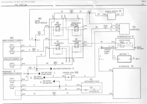 small resolution of  car alarm wiring diagram 12 starting anlasser