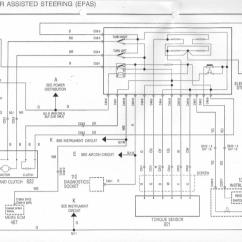 Mg Tf Horn Wiring Diagram Super Strat Mgf Schaltbilder Inhalt Diagrams Of The Rover