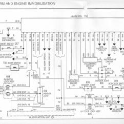 Mg Tf Electrical Wiring Diagram 68 Camaro Steering Column Auto Electrician Has Knackered Mgtf Page 2 Rover