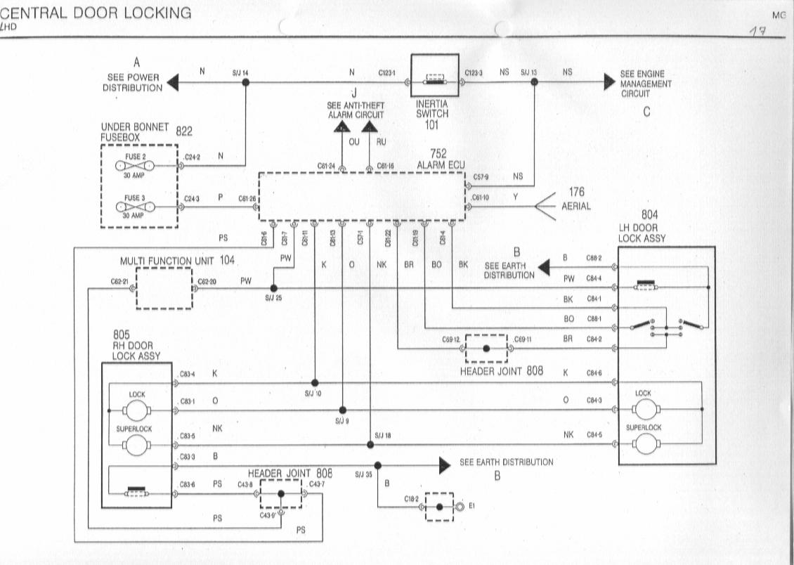 Wiring Diagram For Central Locking Actuator