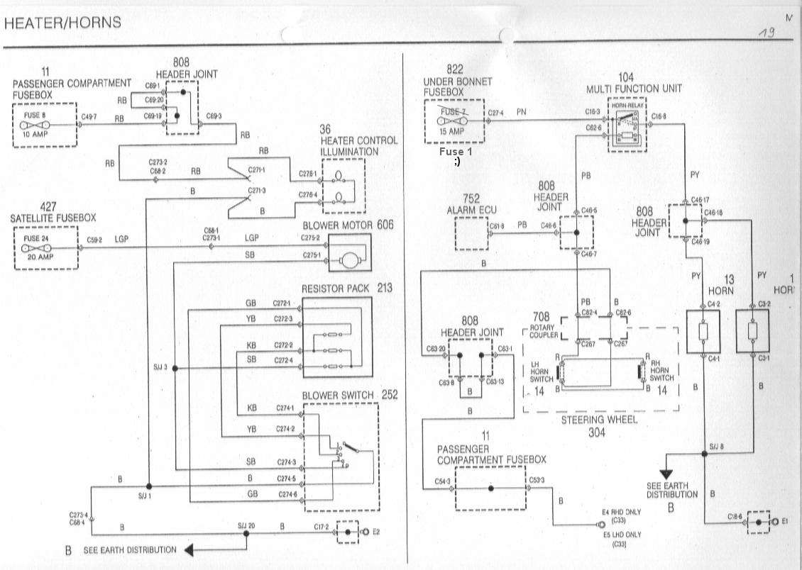 hight resolution of sb19 mgf schaltbilder inhalt wiring diagrams of the rover mgf mg zt fuse