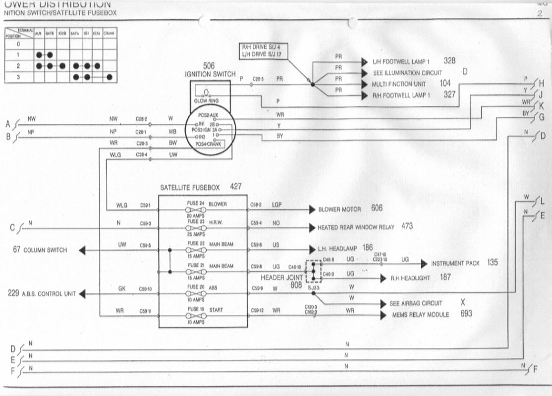 mg tf horn wiring diagram 2007 ez go golf cart battery mgf schaltbilder inhalt diagrams of the rover