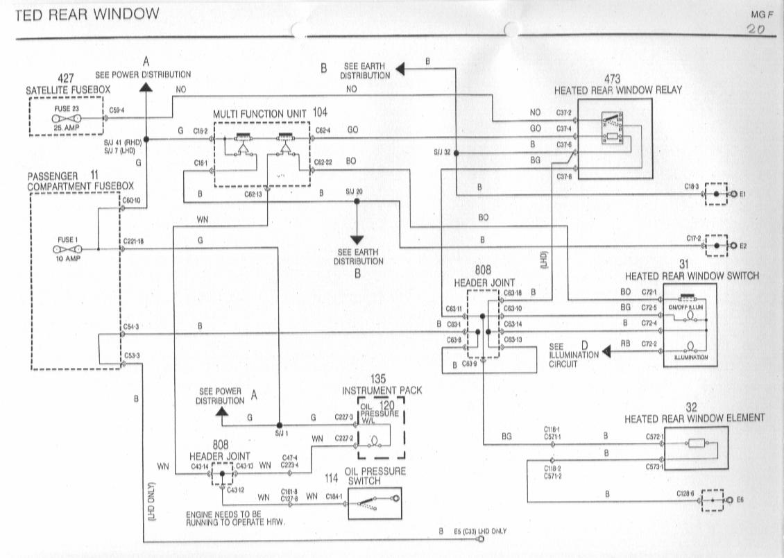 rover 25 wiring diagram gy6 150cc harness mgf schaltbilder inhalt diagrams of the