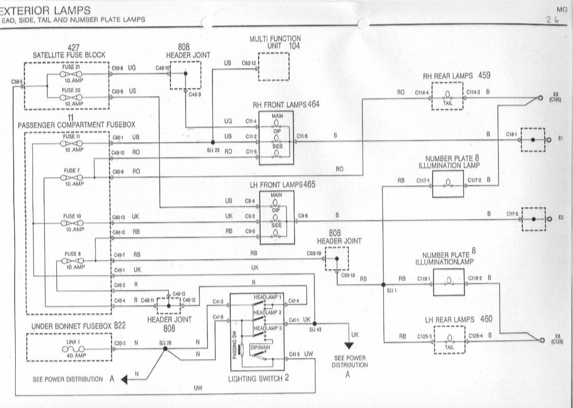 rover 25 wiring diagram two way light switch mgf schaltbilder inhalt diagrams of the