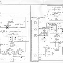 Mg Tf Electrical Wiring Diagram 1993 Chevy S10 Stereo Mgf Schaltbilder Inhalt Diagrams Of The Rover