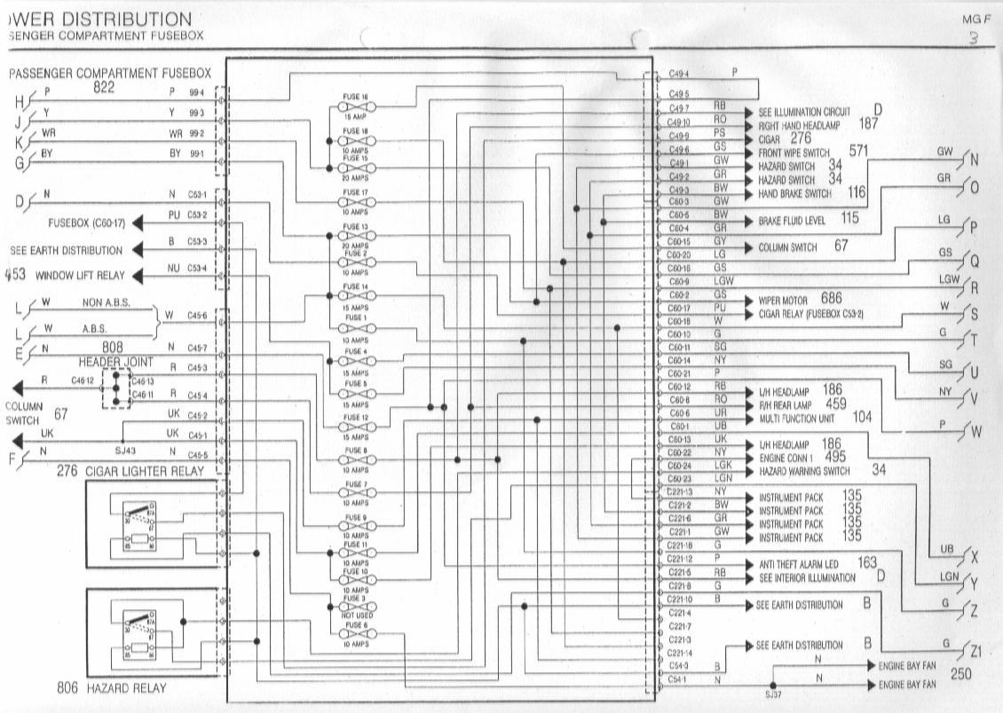 mgf wiring diagram phone jack schaltbilder inhalt diagrams of the rover