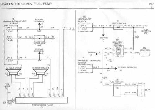 small resolution of rover 600 wiring diagram wiring diagram todays fuse box mgf schaltbilder inhalt wiring diagrams download diagram more