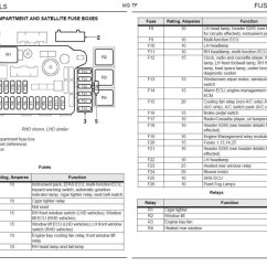 Mg Tf Horn Wiring Diagram Avital 4103 Remote Start Citroen Xsara 2 Schematic 0 Hdi Fuse Box Break
