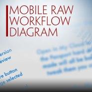 Mobile RAW Workflow Diagram