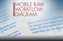 Mobile RAW Workflow Diagram