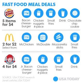 011516-Fast food meal deals_1