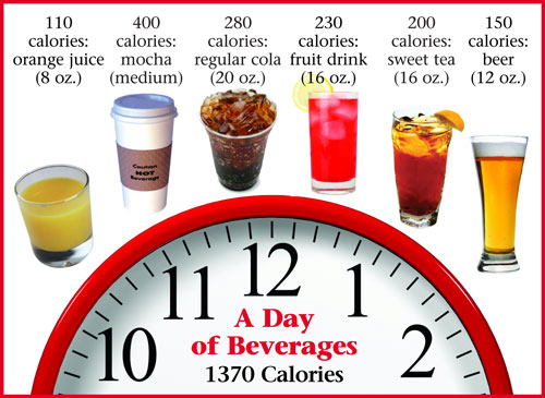 day-beverages
