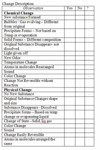 Physical And Chemical Properties Worksheet Free Worksheets ...