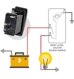 led marine rocker switch u2014 20a spst on off mgi speedwarespst marine rocker switch wiring [ 1000 x 1000 Pixel ]