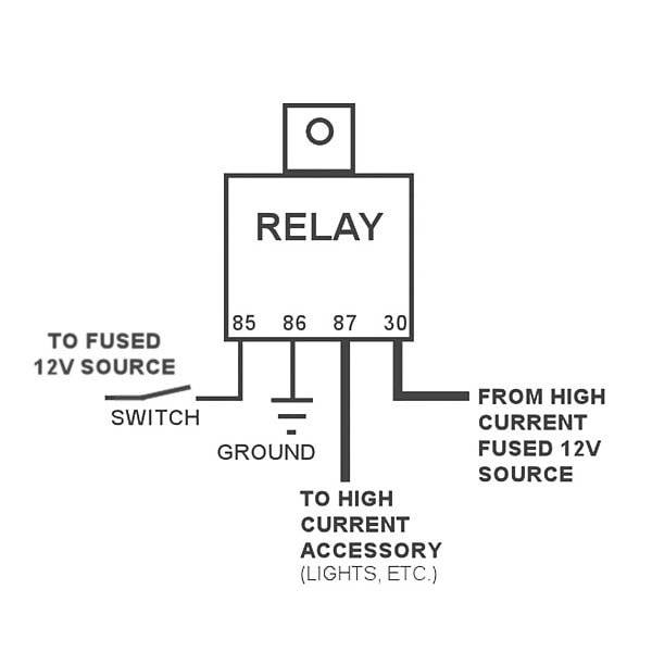 12 volt 30 amp relay diagram | comprandofacil co
