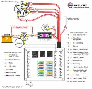 Universal Automotive Fuse Box with 12 Fuses | MGI SpeedWare
