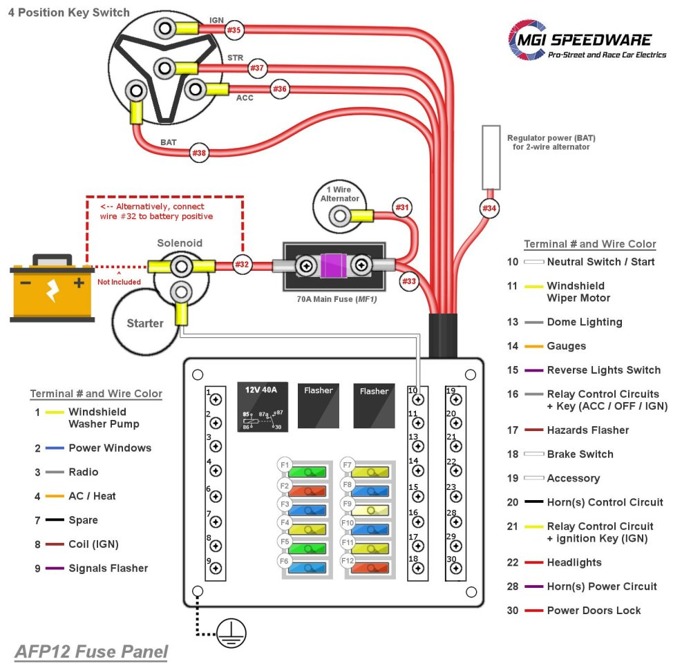 medium resolution of afp12installation manual afp12wiring diagram