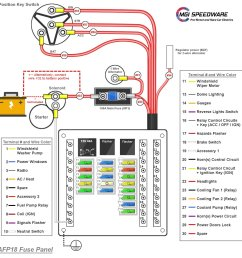 automotive fuse box with 18 fuses mgi speedware fuse wire harness diagram 18 [ 1600 x 1600 Pixel ]