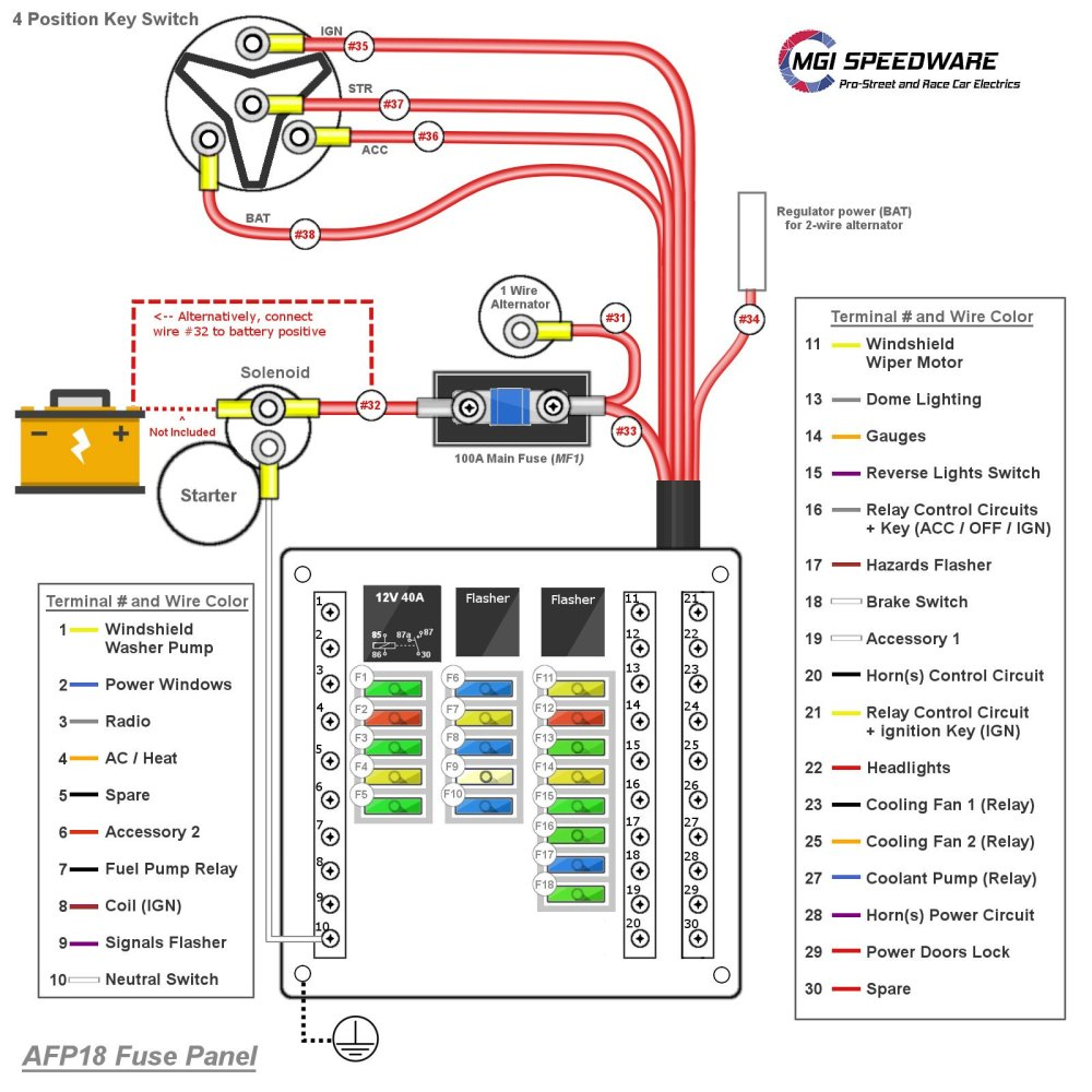 medium resolution of automotive fuse box with 18 fuses mgi speedware fuse wire harness diagram 18