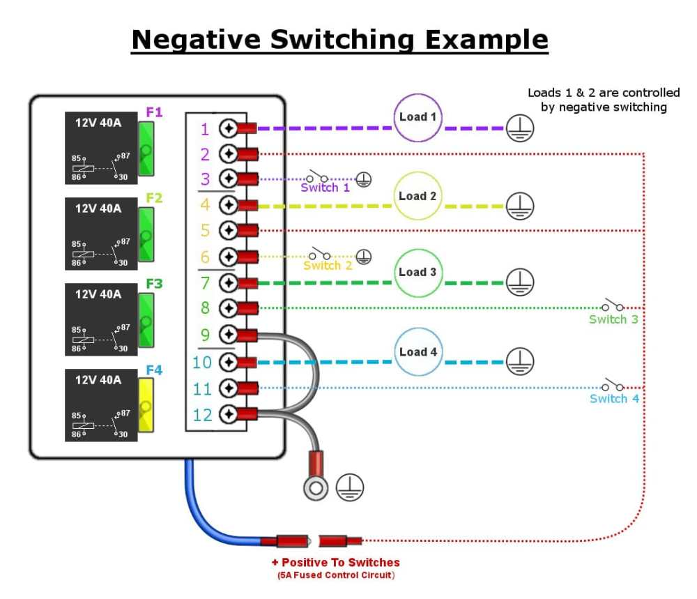 medium resolution of see the negative switching example for more details
