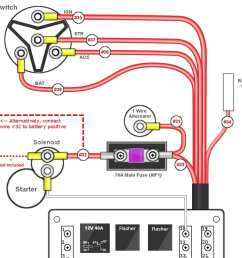 12 fuse panel wiring diagrams how to install your automotive fuse panel initial installation [ 1380 x 990 Pixel ]