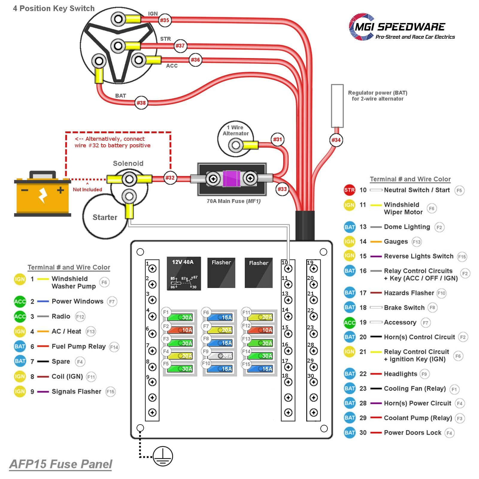 hight resolution of 12 volt universal fuse box with 15 fuses mgi speedware afp15installation manual afp15wiring diagram