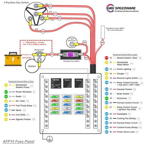 small resolution of 12 volt universal fuse box with 15 fuses mgi speedware fuse wire harness diagram 18