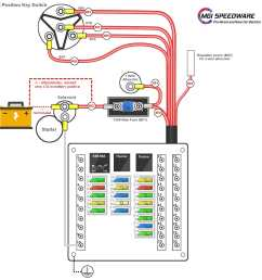 automotive fuse box with 18 fuses mgi speedwarehow to install your automotive fuse panel initial installation [ 1532 x 1570 Pixel ]