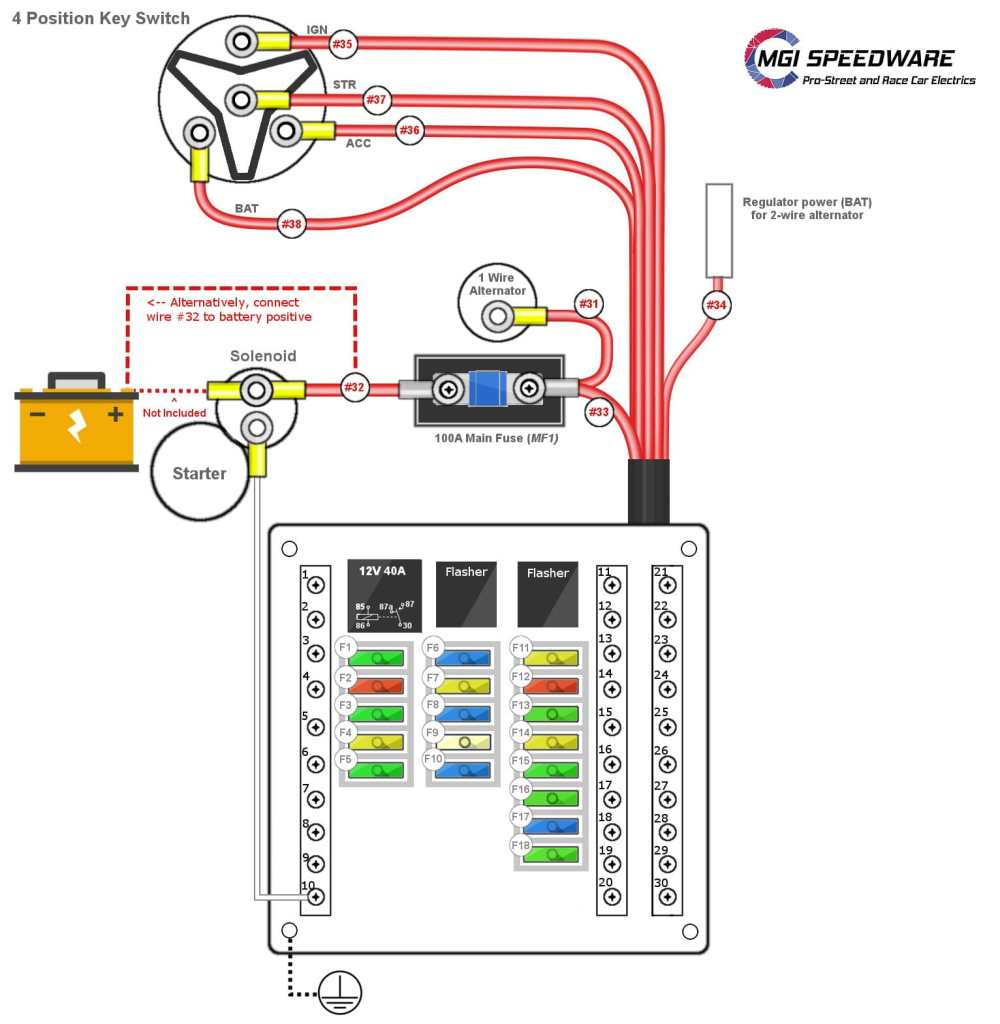 medium resolution of automotive fuse box with 18 fuses mgi speedwarehow to install your automotive fuse panel initial installation