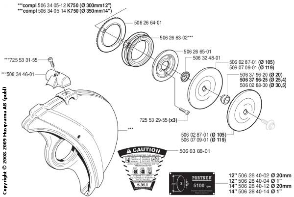 Related Keywords & Suggestions for husqvarna k750 parts