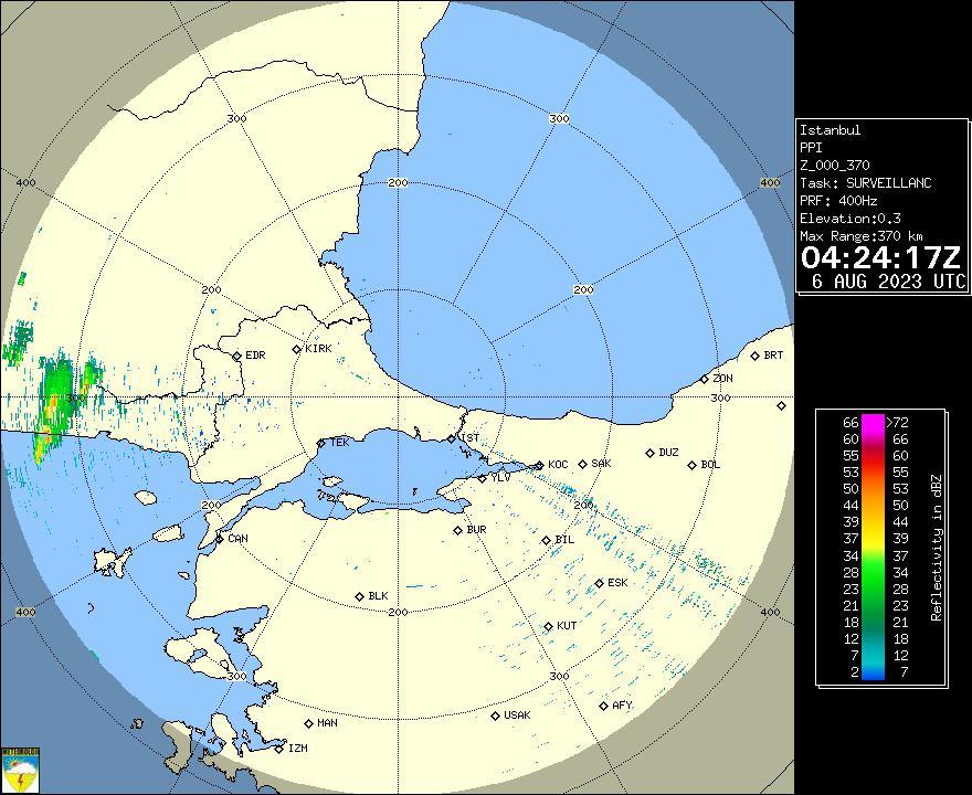 Son Radar Görüntüsü