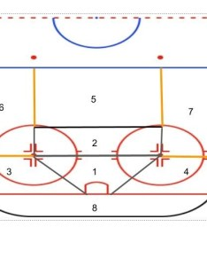 Hockey shot chart sections also at the midpoint analyzing netfront scoring mgoblog rh
