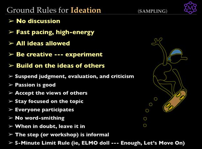 Five Narrative Brainstorming Methods to Generate Participant Input