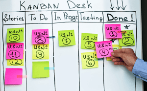 How to Facilitate Scrum Events