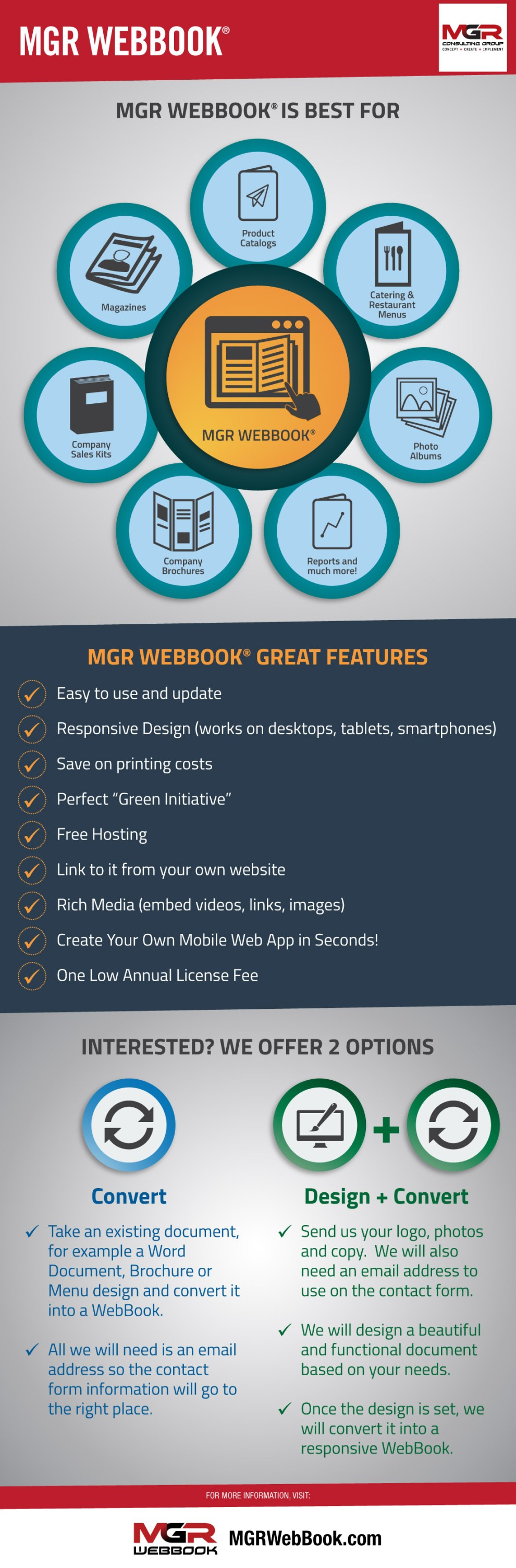 MGR_WebBook_Infographic
