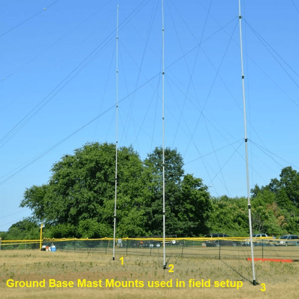Ground Base Mast Mount Kit - Max-Gain Systems, Inc.