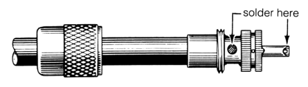 7500-UHF installation drawing 002 Body and Solder - Max-Gain Systems, Inc.