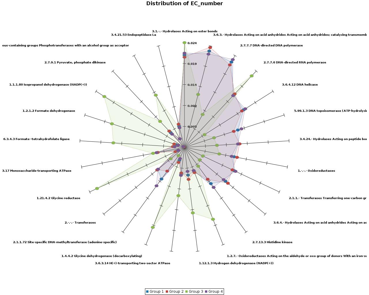 MGX metagenome analysis platform