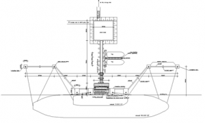 Project: Feasibility study for LPG jetty
